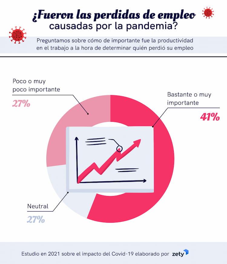 desigualdad coronavirus